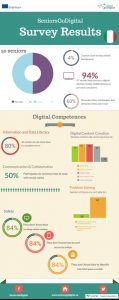 SGD_IO1_INFOGRAPHIC_IT